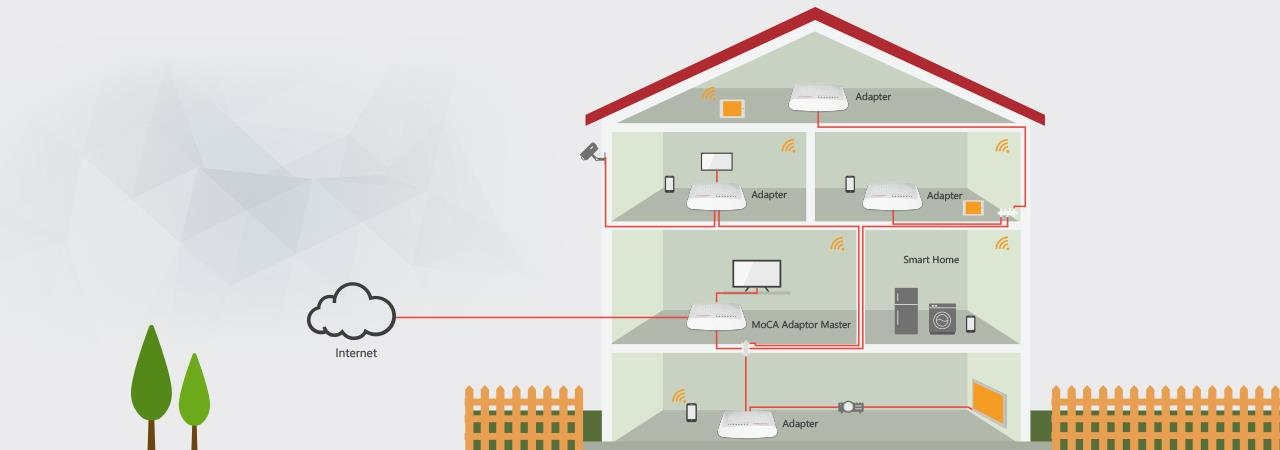 MoCA Home Network Solution